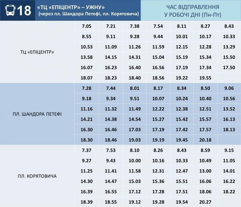 До уваги ужгородців: змінено розклад руху міських автобусів (ГРАФІК), фото-7