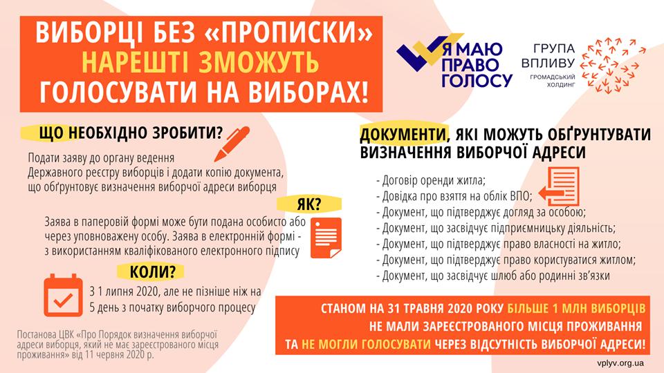 """ЦВК офіційно дозволила виборцям без """"прописки"""" голосувати (РОЗ'ЯСНЕННЯ), фото-1"""