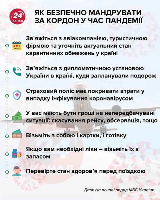Чорногорія змінила правила для в'їзду українців: що змінилось, фото-1