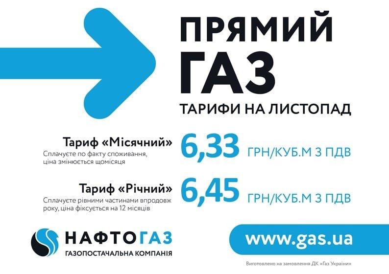 До уваги закарпатців: Газ для населення у листопаді подорожчає на 35% , фото-1