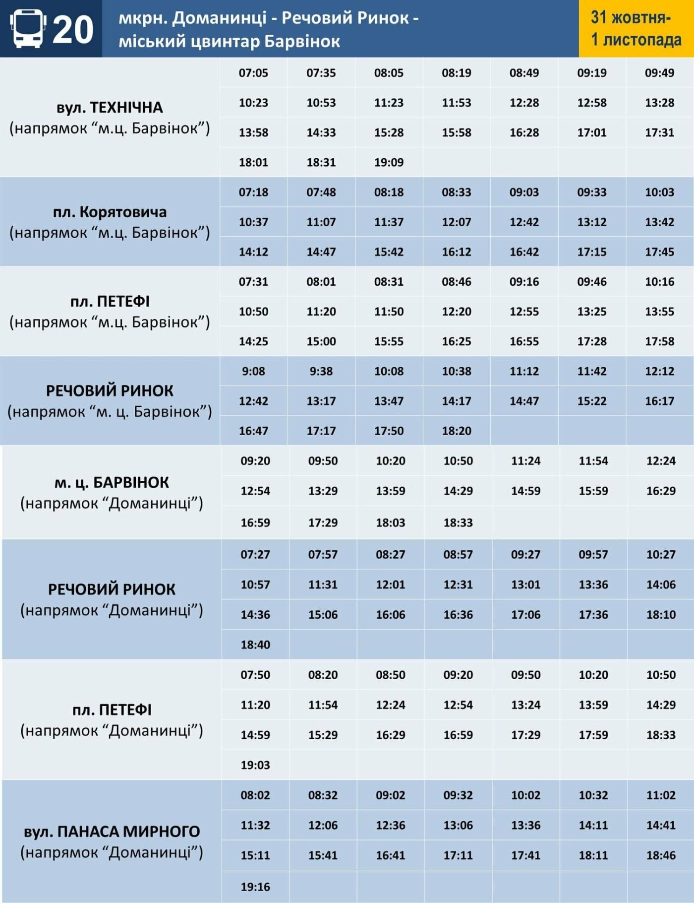 """День пам'яті: в Ужгороді збільшено кількість автобусів до """"Барвінка"""" (РОЗКЛАД), фото-1"""