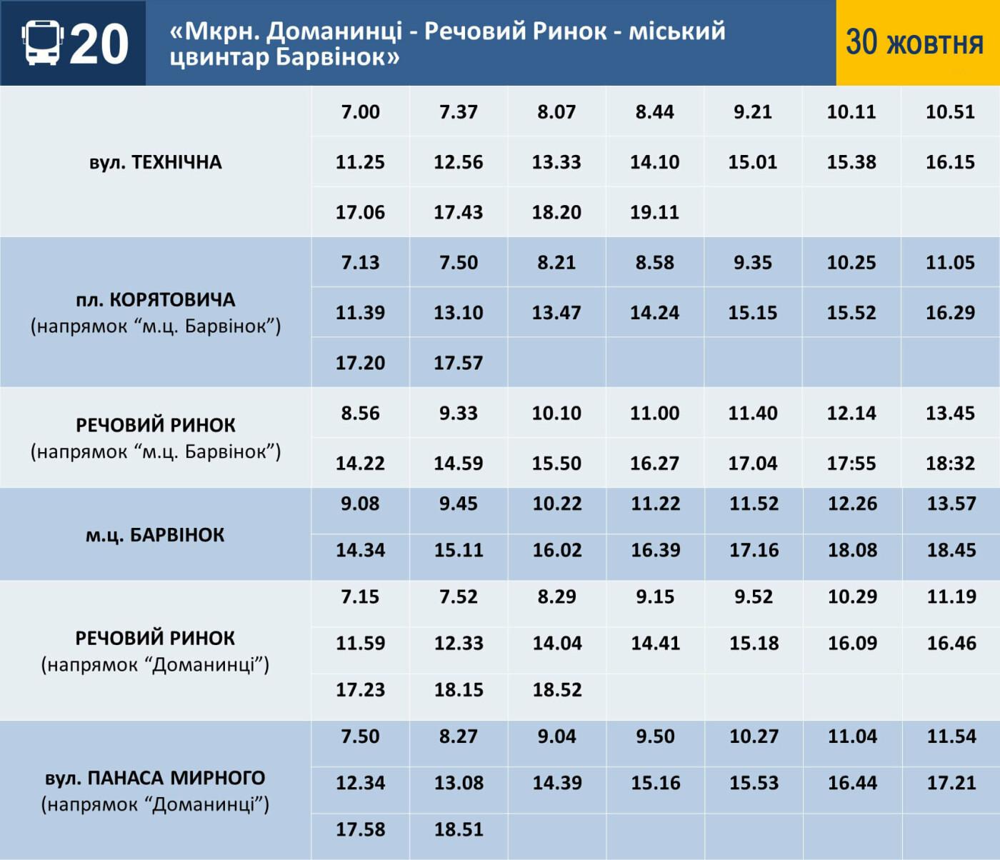 """День пам'яті: в Ужгороді збільшено кількість автобусів до """"Барвінка"""" (РОЗКЛАД), фото-3"""
