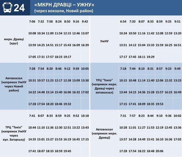 """Комунальне Підприємство """"Ужгородський муніципальний транспорт"""""""
